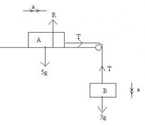 mechanics fig 3